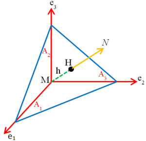 Tetrahedron Cauchy
