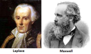laplace-maxwell