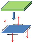 plate-modelisation