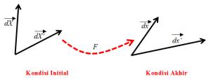 transformasi-2-vektor