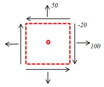 elemen-contoh