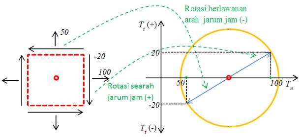 mohr-contoh-14