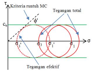 mc-uu-test