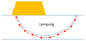 UU-sample1