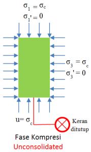 UU-Tegangan-Fase-Kompresi