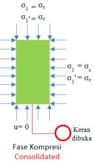 cu-tegangan-fase-kompresi
