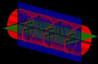 periodic-function