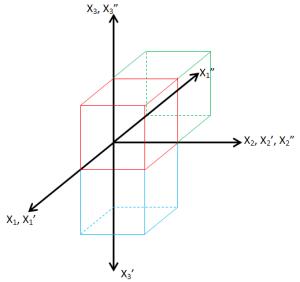 simetri-2bidang