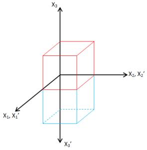 simetri-bidang