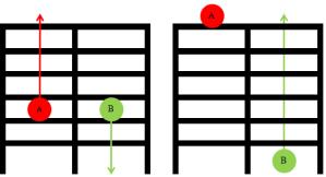 contoh-variabel-kondisi