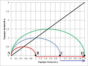 pq-compacted-triaksialcuhigh-com